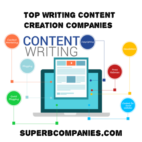 Top Content Creation Companies - List of the Best Content Creation Agencies